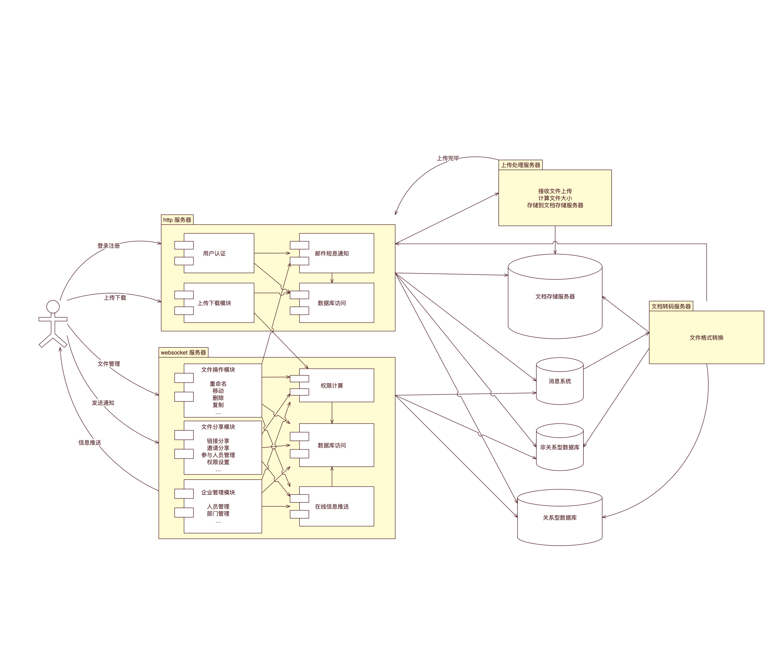 巴别鸟系统结构图